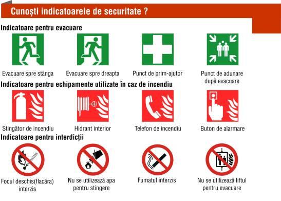 Indicatoare de securitatte